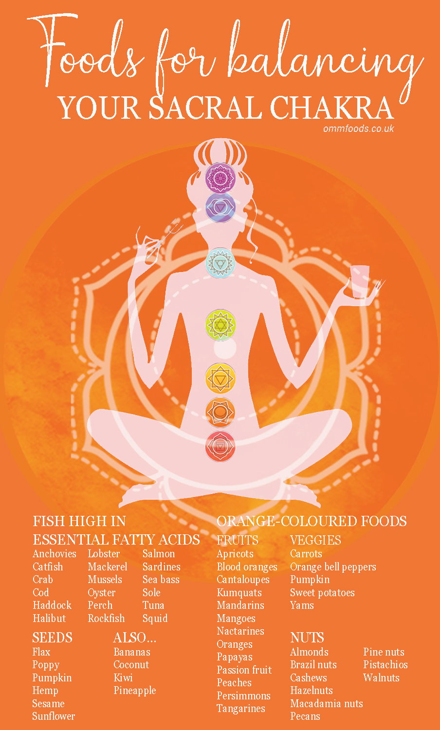 The Sacral Chakra | Omm Foods